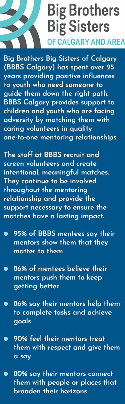 BBBS Context